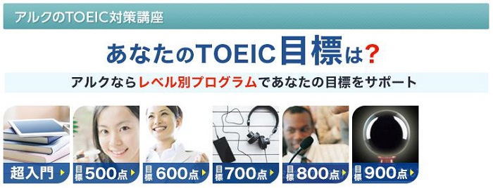 TOEIC アルク